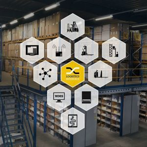 SAP EWM (Extended Warehouse Management)